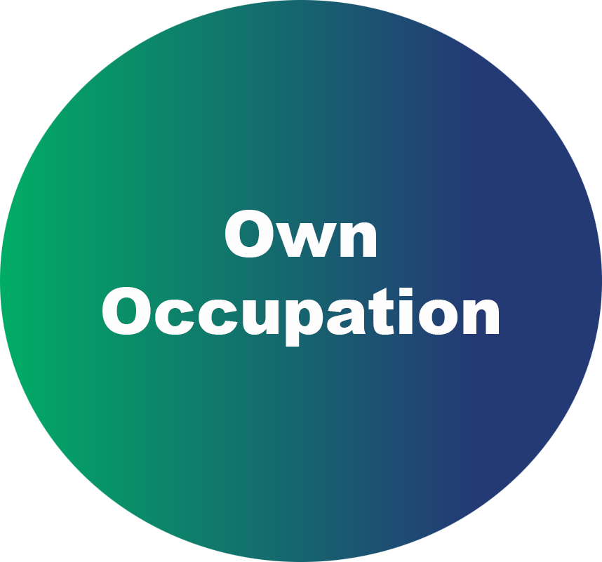 Own-occupation-TPD-insurance-transparent.png