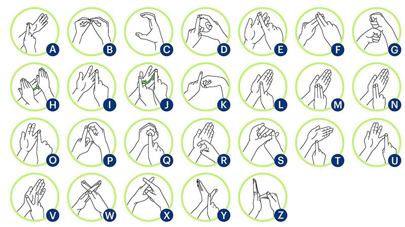 sign-language-alphabet